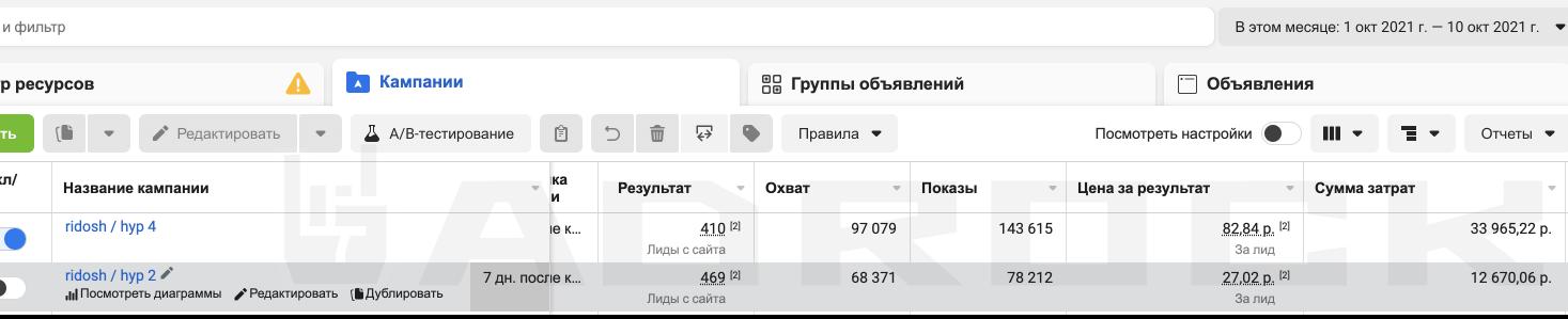 7000 лидов по 35р
