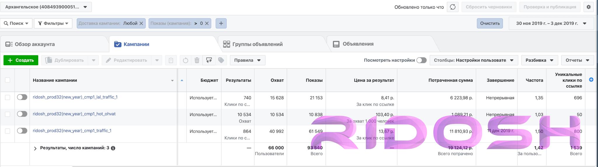 5.442.970р на новогоднем представлении в Усадьбе Архангельское